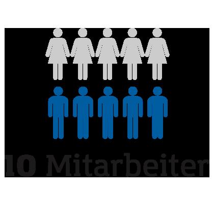 fakten-10-mitarbeiter